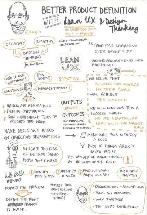 design entrepreneur meaning 1336 best entrepreneurship images on pinterest personal