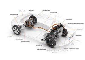 Electric Car Engine Diagram Volkswagen Xl1 Drivetrain Diagram Eurocar News