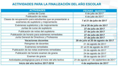 cronograma escolar r 233 gimen sierra 2015 2016 unidad ministerio de educacion ecuador cronograma de evaluacion