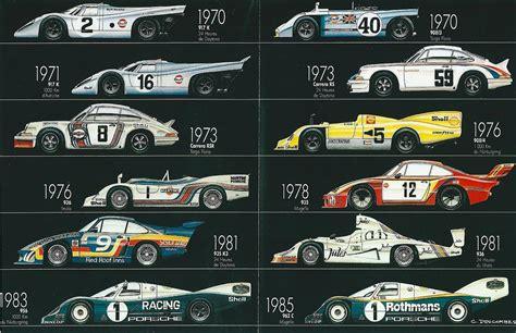history of porsche porsche 908 porsche cars history