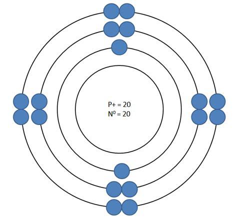 phosphorus bohr diagram bohr diagram for phosphorus bohr free engine image for