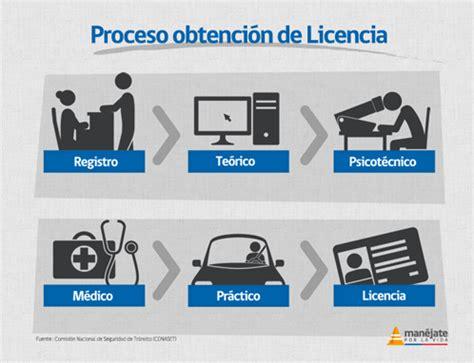 preguntas de examen para obtencin de licencia de conducir 2 de 3 preguntas licencia de conducir clase chile share the