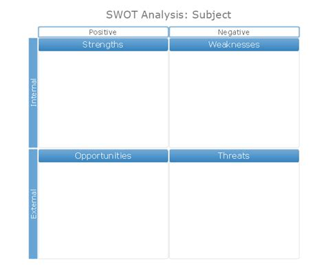 swot chart template swot analysis new business opportunity swot analysis