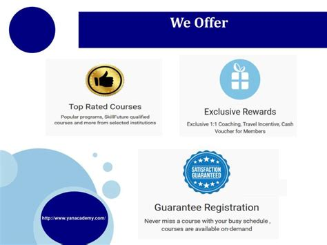 subjects we offer f1 training ppt corporate and professional training courses