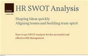 hr swot analysis introduce effective hr management