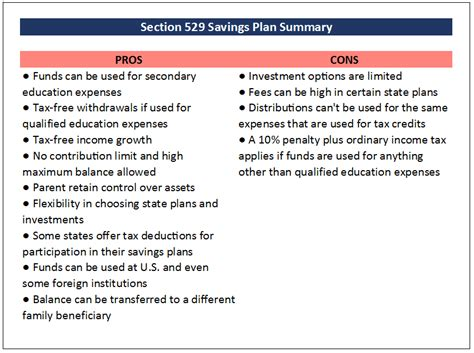 section 529 college savings plan section 529 college savings plan 28 images numbers