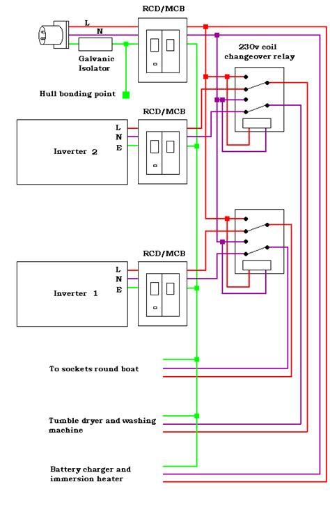 wiring diagram ac rumah wiring diagram