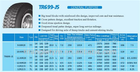 javascript pattern for price tubeless dump truck tyre 11r22 5 triangle brand tr699js