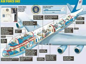 Air Force One Layout Floor Plan Eqcdvwq9 Cheap Air Force 1 Features