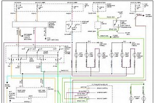 wiring diagram for a jeep grand cherokee wiring wiring diagram for a 1994 jeep grand cherokee wiring on wiring diagram for a jeep