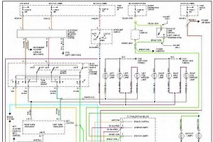 wiring diagram for a jeep grand cherokee wiring wiring diagram for a 1994 jeep grand cherokee radio image collection on wiring diagram for a