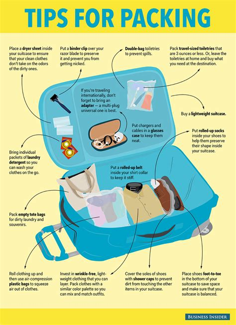 Tips On Packing For A Hiking Trip by How To Pack A Suitcase Business Insider