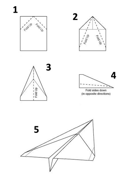 Directions On How To Make A Paper Airplane - science batman squizzes