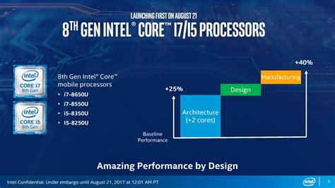 intel mobile processors intel launches 8th generation cpus starting with