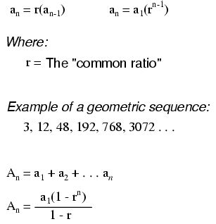 geometric number pattern formula sequences algebra reference electronics textbook
