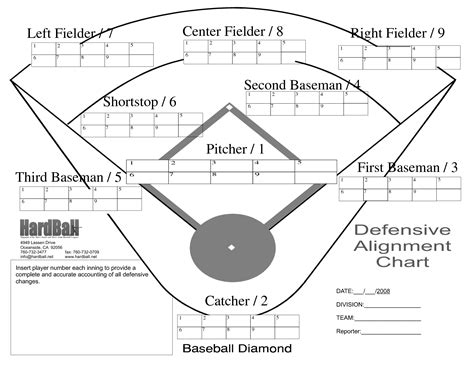 baseball position template baseball position form pictures to pin on