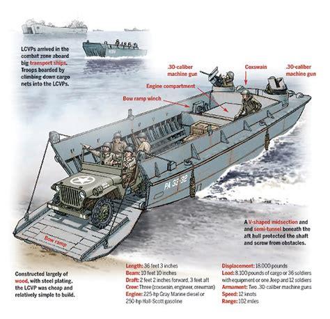 higgins boat armor 600x580xpowertool jpg pagespeed ic s5xfc 5qgf jpg 600 215 580