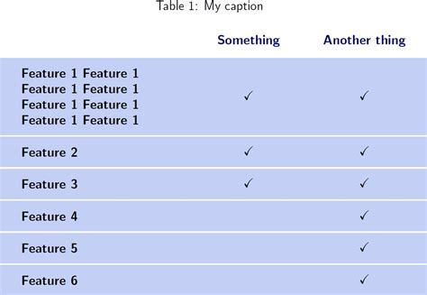 table row column spacing not padding tex
