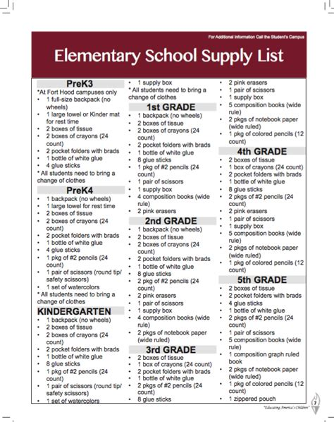 school supply list template school supply list template 28 images 7 school