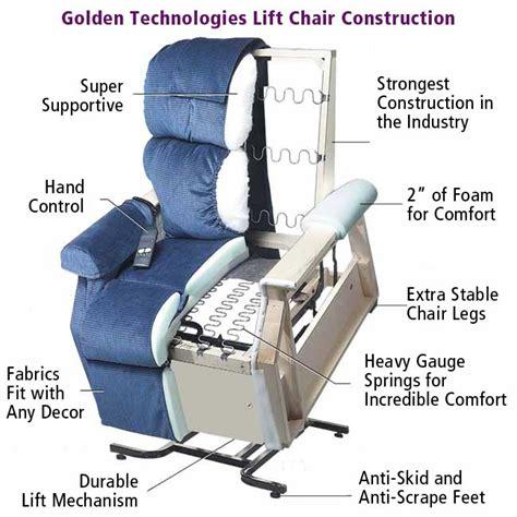 Golden Technologies Lift Chair Parts by Golden Technologies Pr 200 2 Position Golden