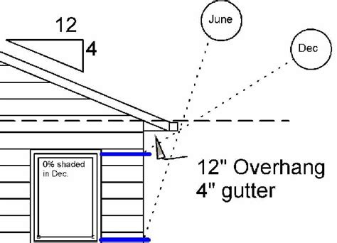 cost of changing windows in a house exle plan change
