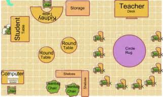 Floor Plan Of Preschool Classroom ideal classrooms inclusive education culturally deaf
