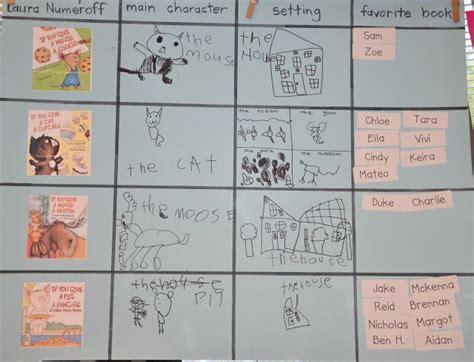 kindergarten reading pattern books 20 best predictable books images on pinterest pattern