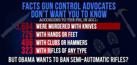 the about obama s gun violence propaganda proof he doesn t care about murder victims