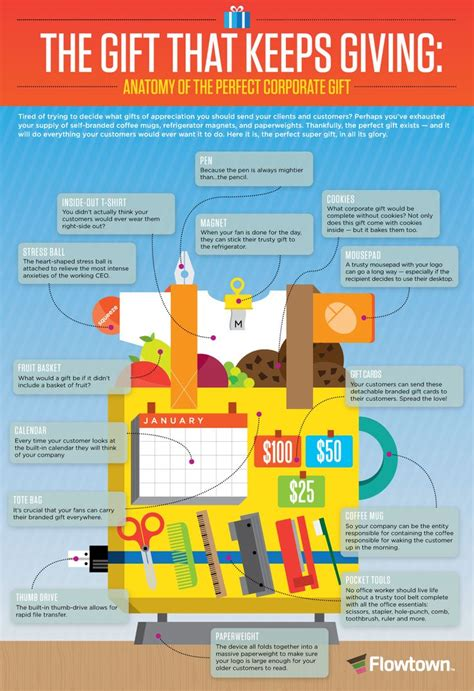 Office Giveaways Corporate Gifts - 33 best images about promotional products infographics on pinterest the magic need