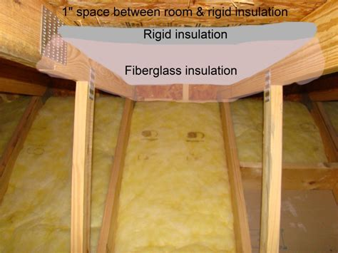 how to insulate a garage ceiling rafters pranksenders