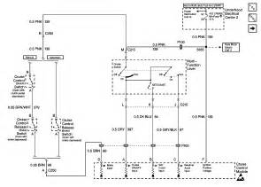 gm cruise wiring diagram gm free engine image for user manual