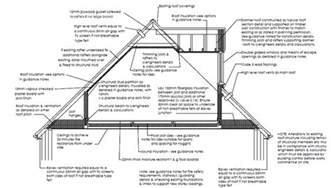 Dormer Window Dimensions Typical Section Through A Loft Conversion With Dormer