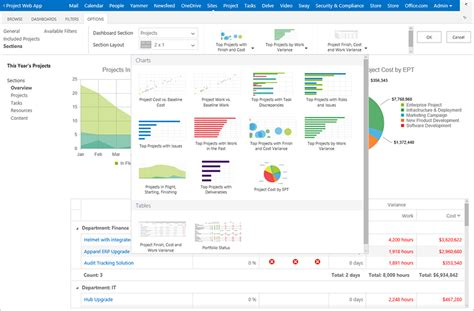 microsoft office dashboard templates project new office 365 project portfolio dashboard