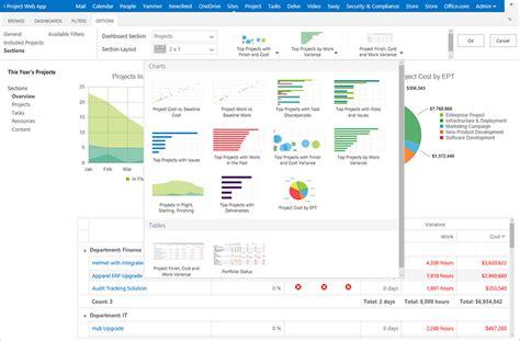Portfolio Management Dashboard Templates