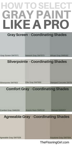 shades of gray paint most popular grey paint what are the most popular shades of gray paint the flooring