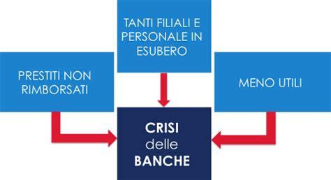 crisi banche le banche non sono tutte uguali ecco perch 232