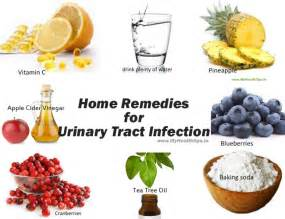 home remedies that are quite effective on urinary tract