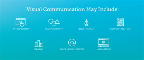 visual communication and design dictionary 4 design terms every marketer needs to know
