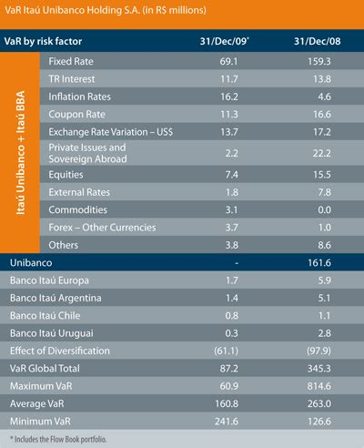 2009 annual sustainability report > corporate governance
