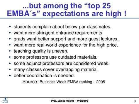 Wharton Mba Degree Requirements Total Cus by International Mba