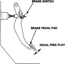 Brake System Not Working Honda Cr V Questions Brake Lights Not Working Cdc