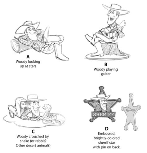 Story And Concept 2 by Story 3 Woody Figurine Cedric S O Rama