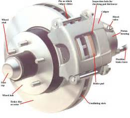 Brake System Meaning Hydraulic Brake System Mechanicstips