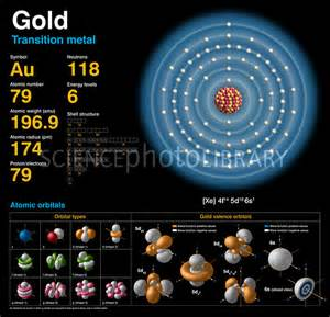 Protons Gold Gold Atomic Structure Stock Image C018 3760 Science