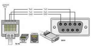 rj45 to db9 pinout color pictures to pin on pinsdaddy
