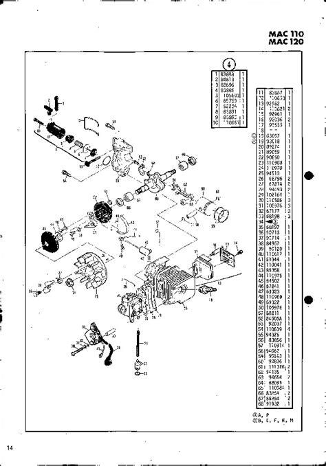 mcculloch parts diagram mcculloch mac 110 120 chainsaw service parts list