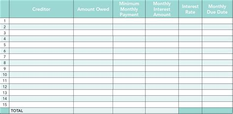 Credit Card Payoff Spreadsheet by Debt Payoff Table Clearpoint Credit Counseling