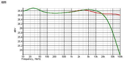 kelebihan resistor metal metal resistor frequency response 28 images wholesale 95 ohm resistor 95 ohm resistor
