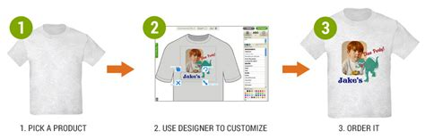 design my own icon custom gifts design your own custom clothes customized
