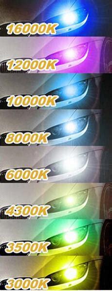 Led Eti Hb4 H7 H1 led car headlight led car light led bulb h1 h3 h4 h7 h8 h9